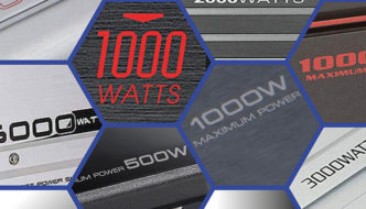 Why Do Car Audio Amps Have Max Power Ratings